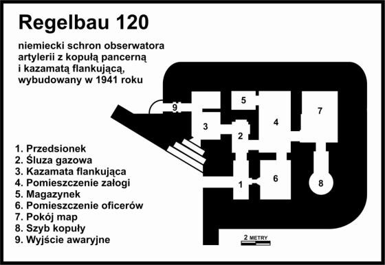 regelbau120_schemat_m