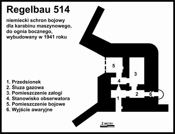 regelbau514_schemat_m