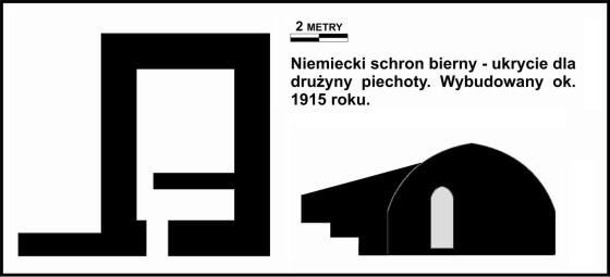 schron bierny1915_schemat_m