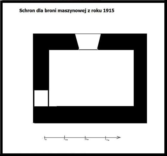 schronckm1915_schemat_m